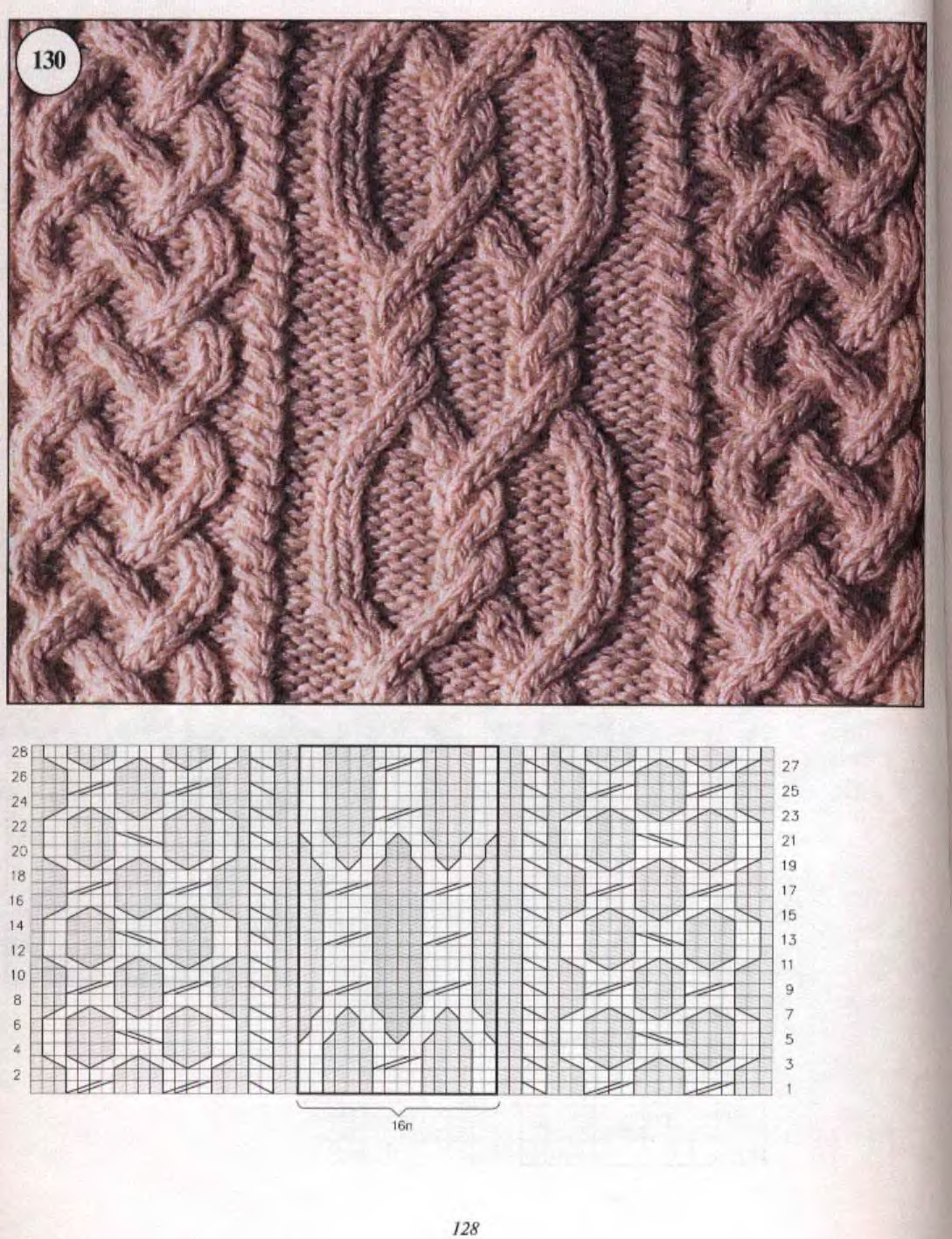 Cable knit and diagram (threads magazine)