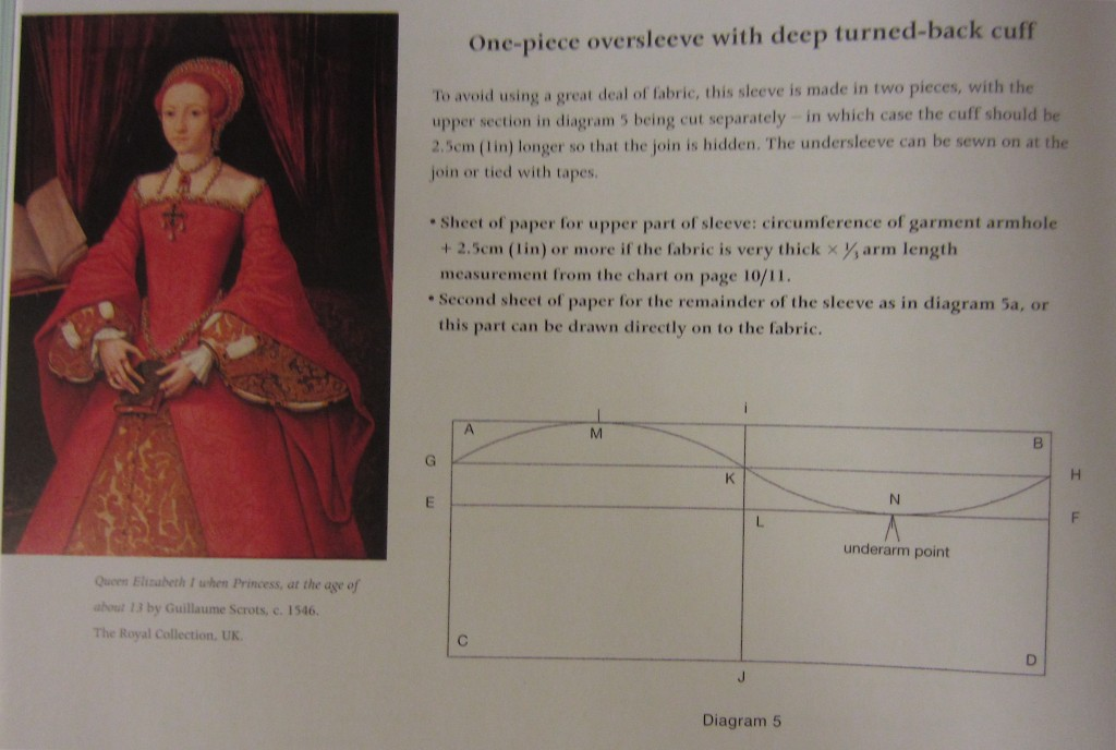"Detail from p.84 of ""Creating Historical Clothing"" by Elizabeth Friendship, 2013."