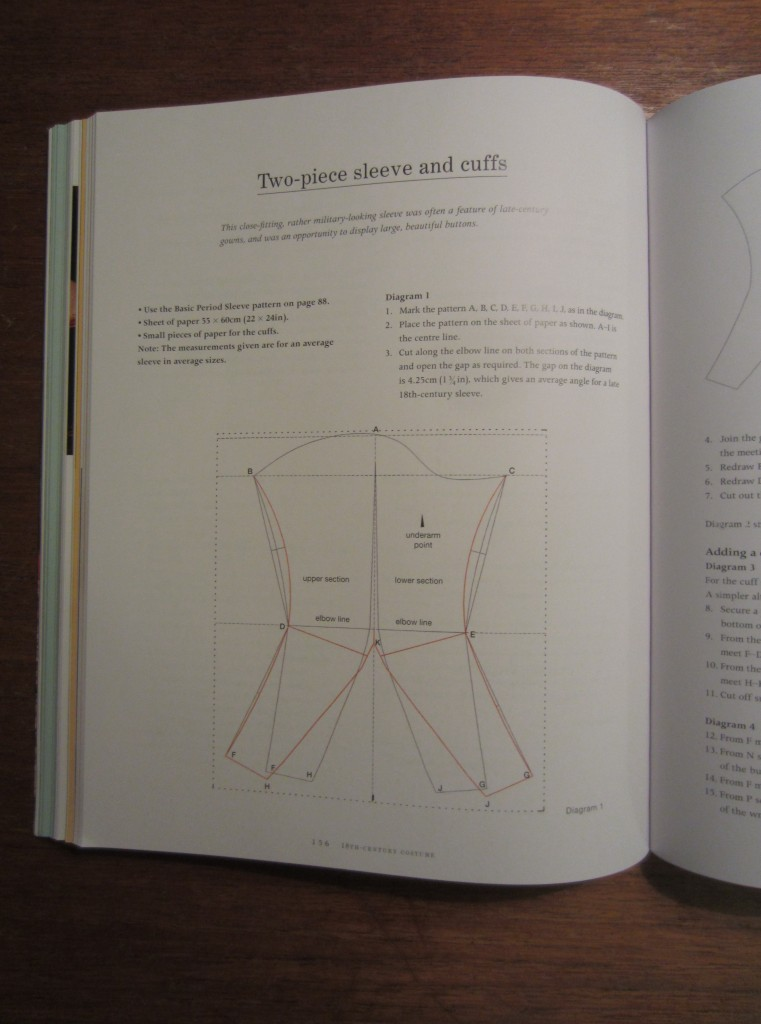 "Detail from page 156 of ""Creating Historical Costume"" by Elizabeth Friendship, 2013."
